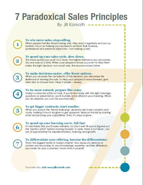 Cover-7-Paradoxical-Sales-Principles